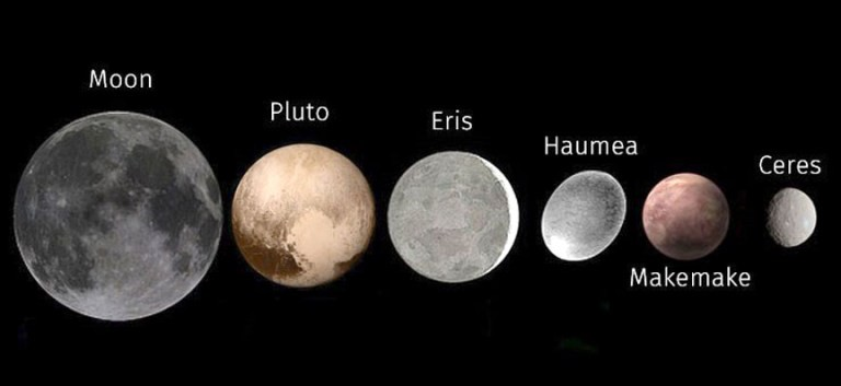 Eris and Pluto relative to the Moon